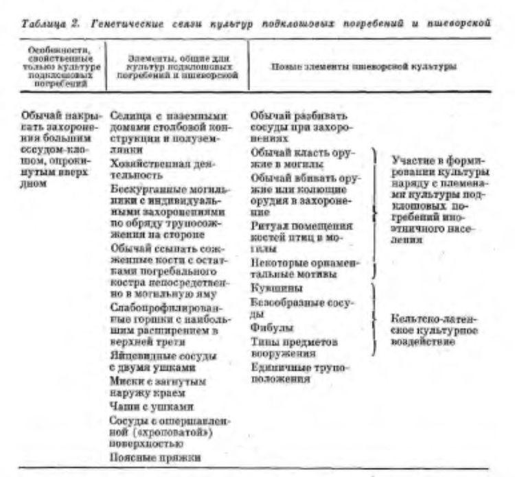 славян (fb2) | Либрусек