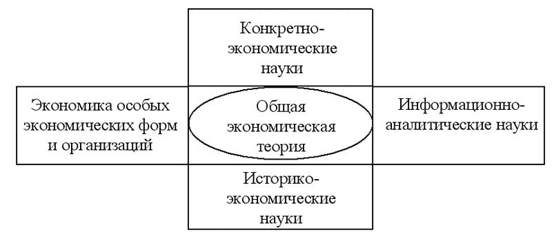 """Тема Введение в экономическую теорию.  2.  """"Законы Ману """" (IV-III вв до н э.),  """"Артхашастра """" (II в до н э..."""
