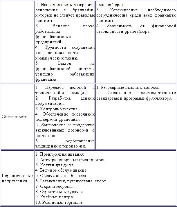 Финансы предприятия (fb2) |