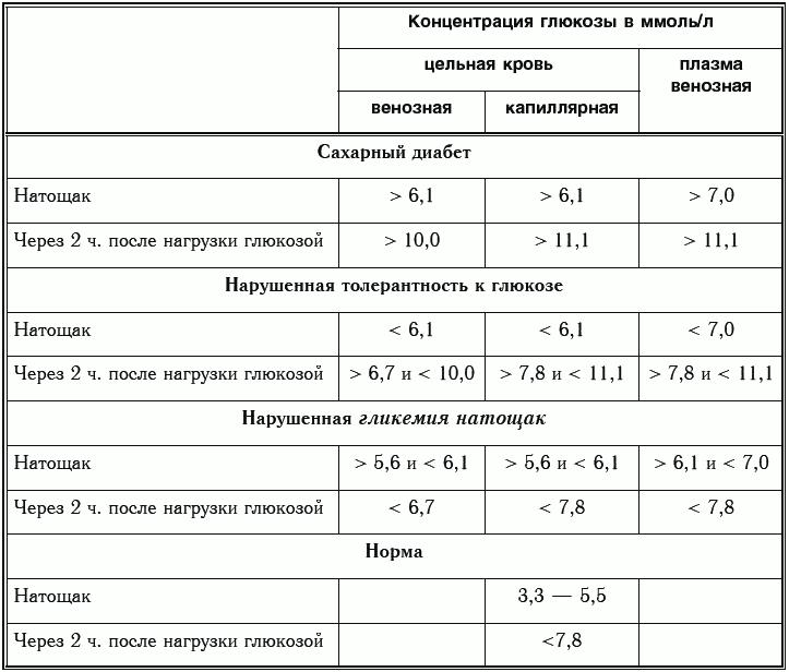 lekarstvo-galvus-ot-saharnogo-diabeta