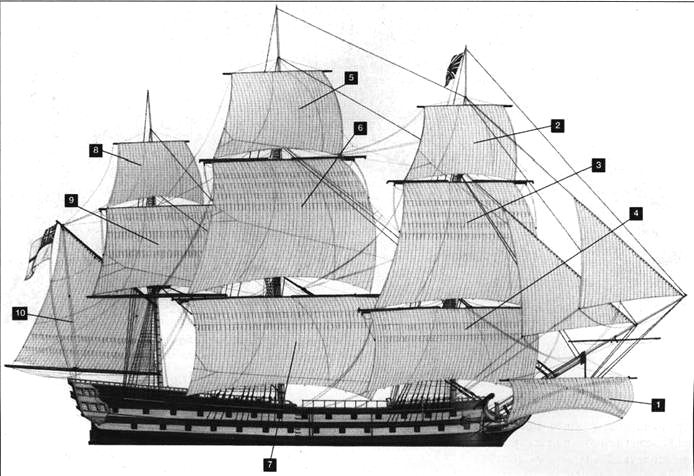 корабля и готовили чертежи