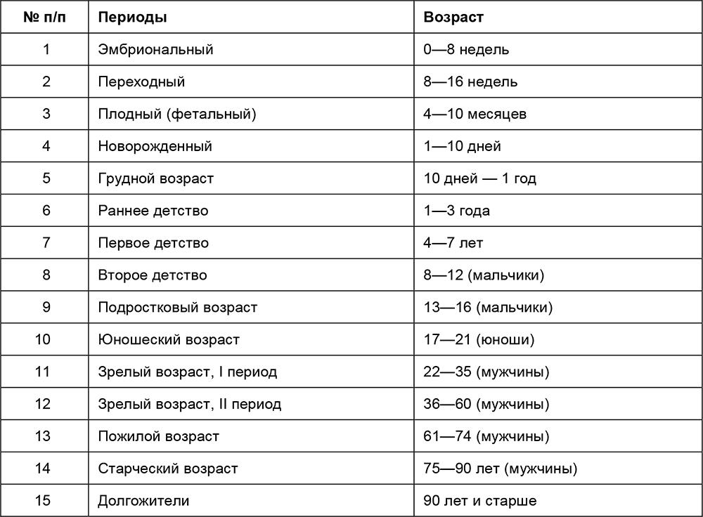 средний размер члена в россии Камызяк
