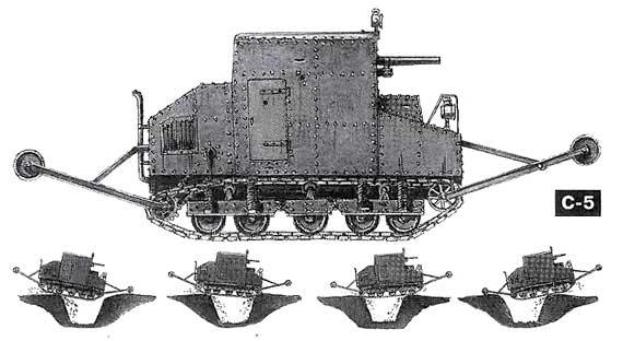 Австро-венгерский танк Г.