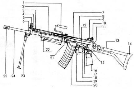 Техника и вооружение 2002 05