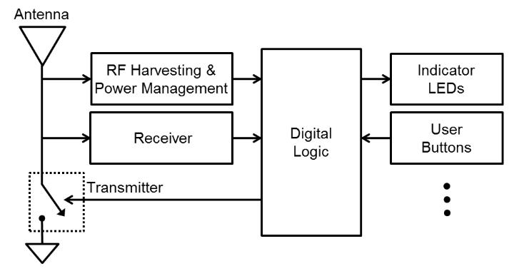 Цифровой журнал «Компьютерра»