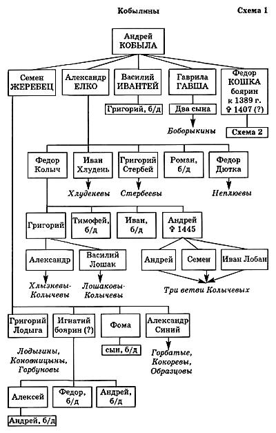 Путь к трону (fb2) | Либрусек