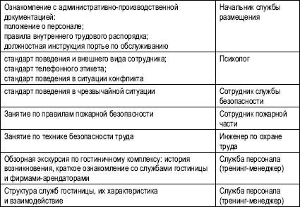 Примерный план введения в