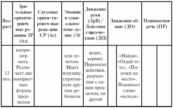 b История болезни /b по гинекологии.
