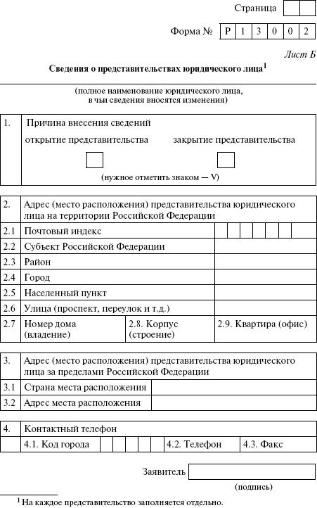 Образец Протокола О Создании Автономной Некоммерч Организации - фото 11