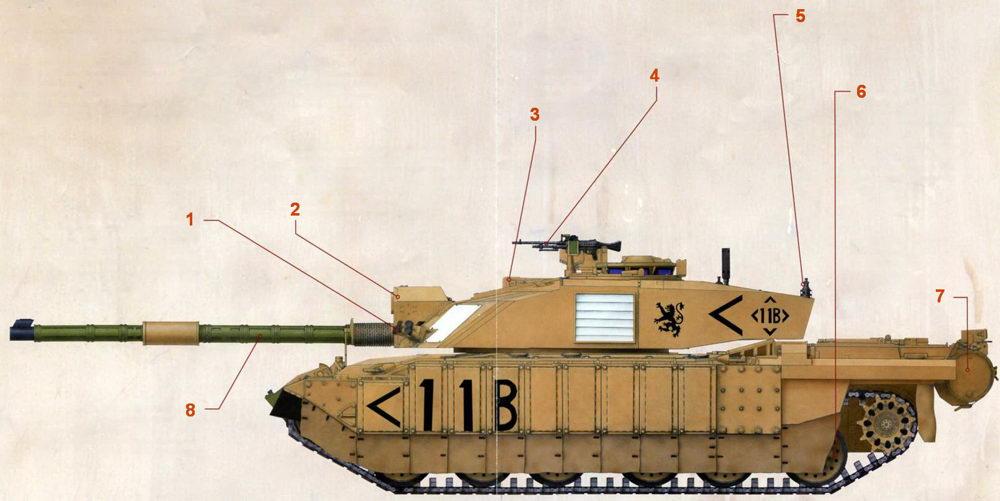 боевой танк «Челленджер 2»