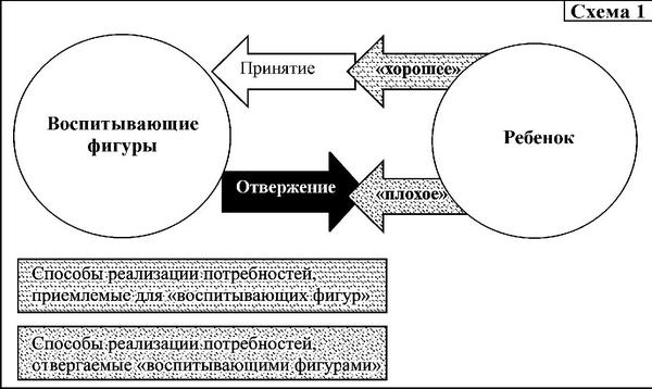 Средство от болезней (fb2) |