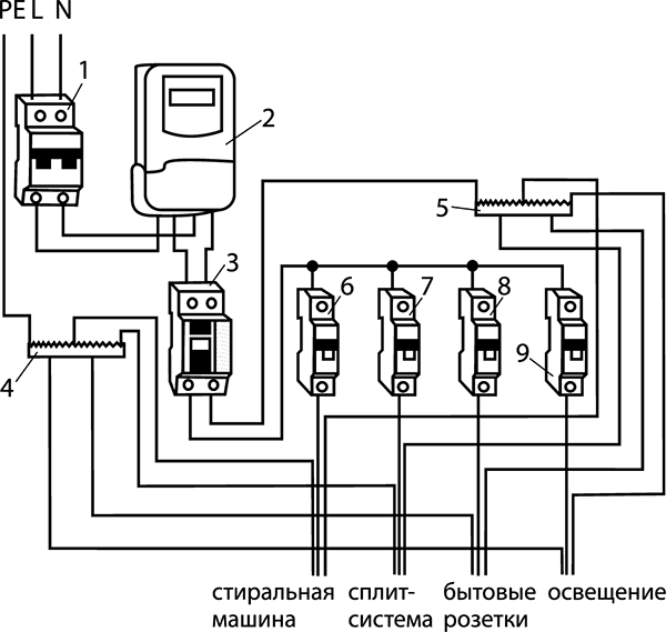 Схема электрощитка: 1