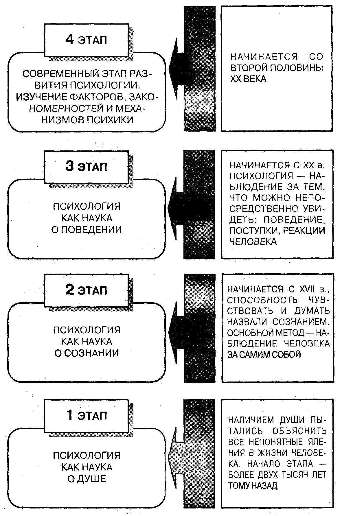 Книгу Огневая Подготовка Учебник