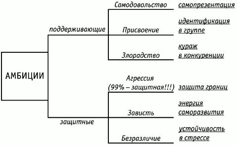 Схема 2.1.3
