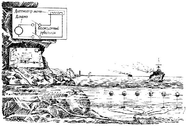 Как устроена береговая станция