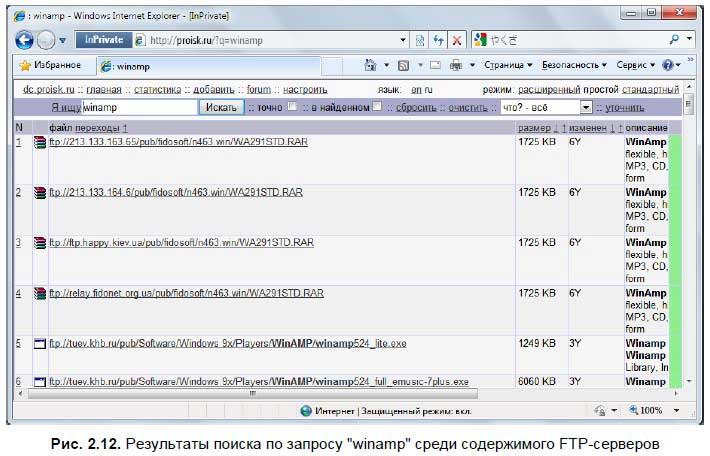 Порно видео ftp серверы бесплатно без кодов