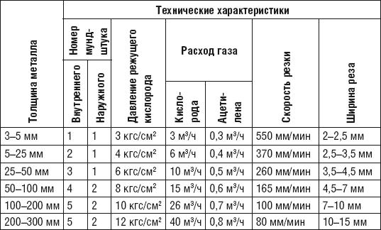 Схема устройства инжекторного