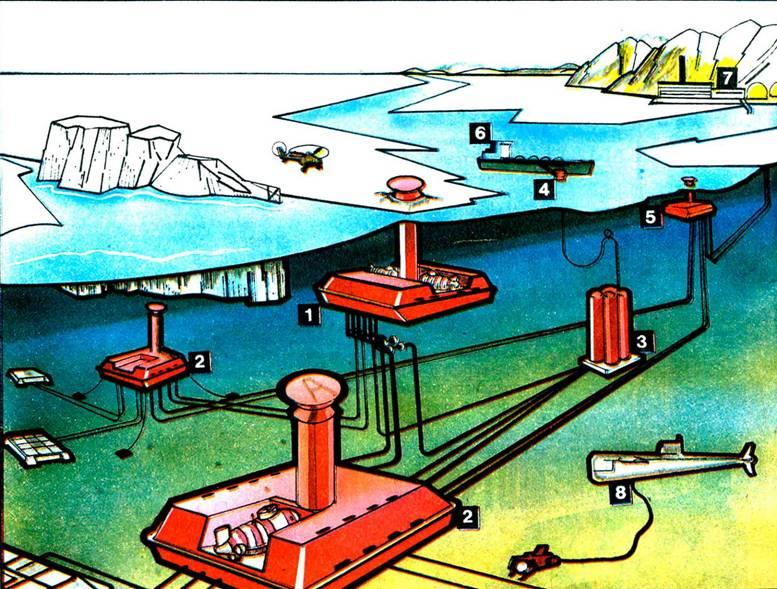 Рис.1. Схема обустройства подводных промыслов газа со сложными климатическими условиями для глубины моря...