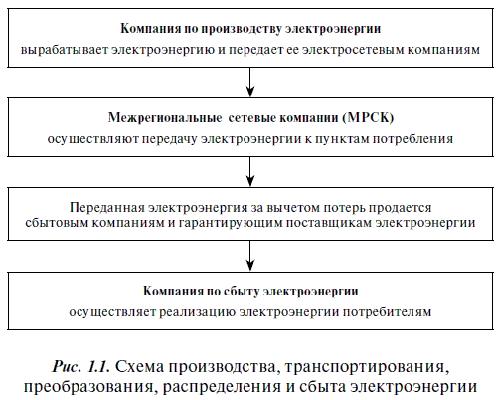 программа для рисования схемы сети