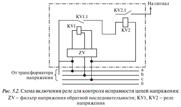 Эксплуатация электрических