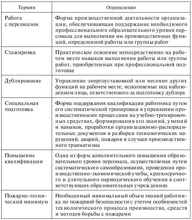 Образец договора аренды котельной