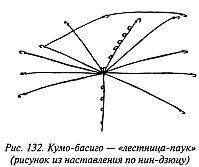 http://lib.rus.ec/i/67/346167/_132.jpg