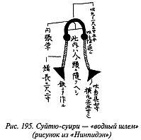 http://lib.rus.ec/i/67/346167/_195.jpg