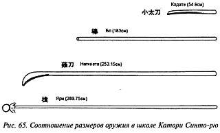 http://lib.rus.ec/i/67/346167/_65.jpg