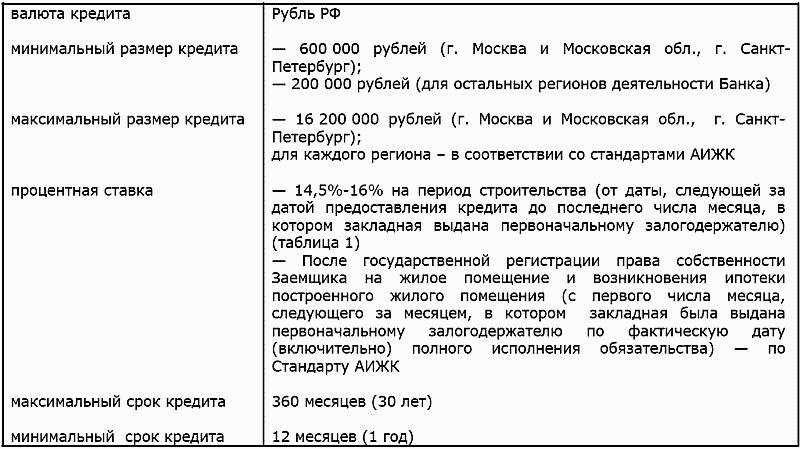 заключение о выдаче кредита бланк img-1