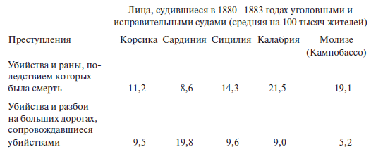 prirozhdennaya-prostitutka-lombrozo-bolshaya-golova-chelyusti