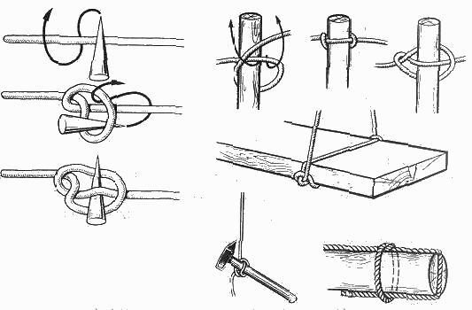 VIII.  Особые морские узлы.