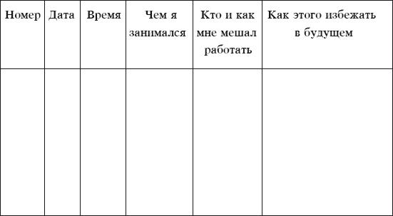 ТЕХНИКА ВЕДЕНИЯ ТЕЛЕФОННЫХ