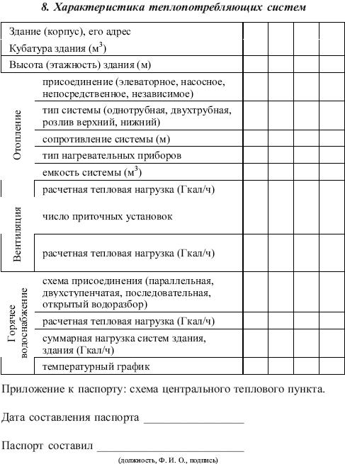 Инструкция по эксплуатации индивидуальных тепловых пунктов