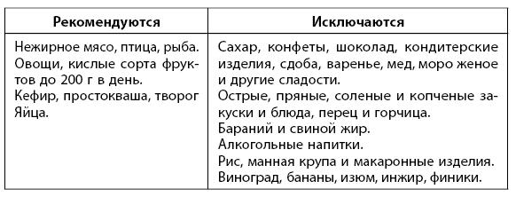 saharniy-diabet-lechenie-narodnimi-sredstvami-babushka