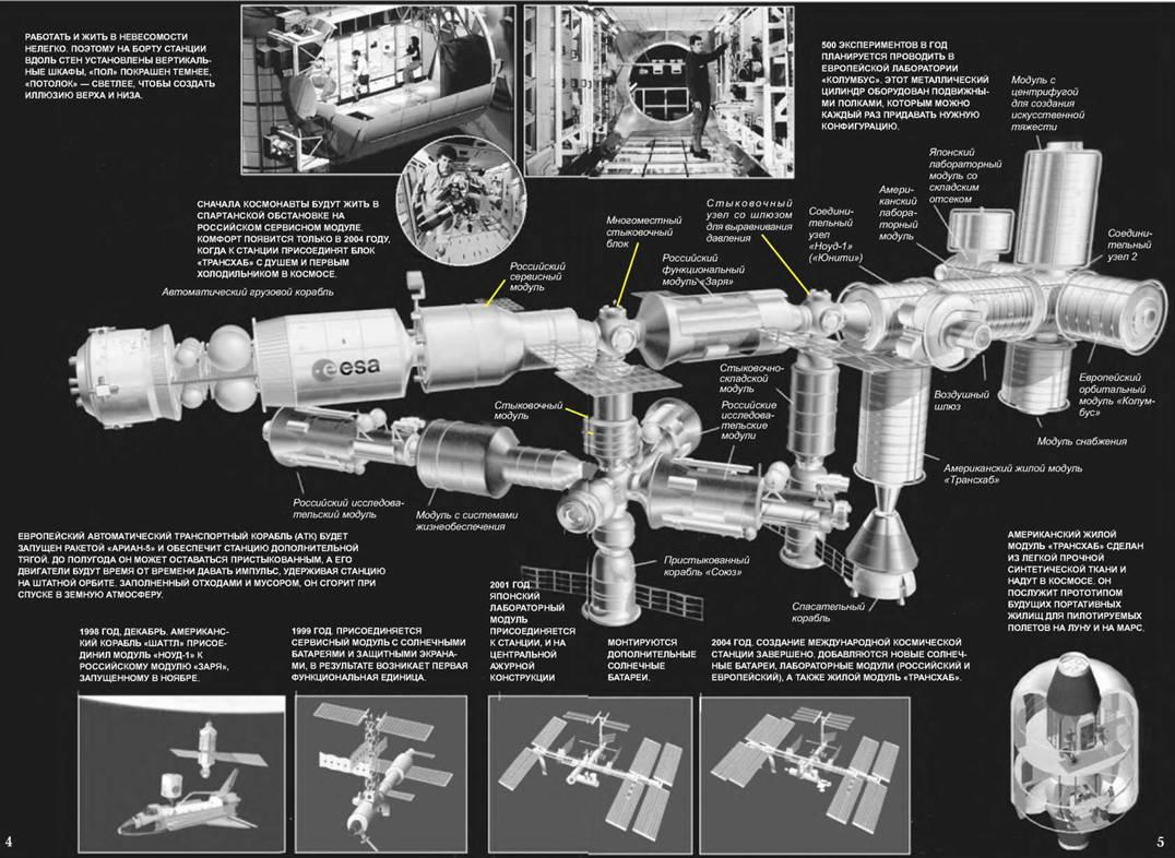 машинно аппаратурная схема производства ириса