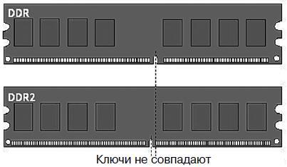 Модуль Интернет Казино