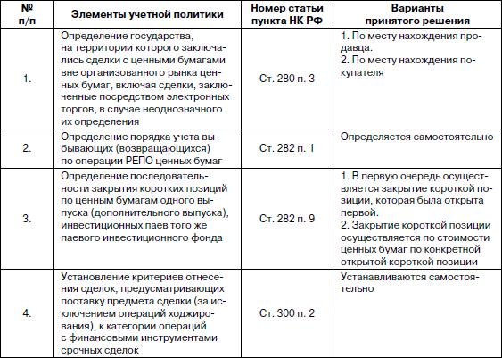 учетная политика предприятия днр образец - фото 3