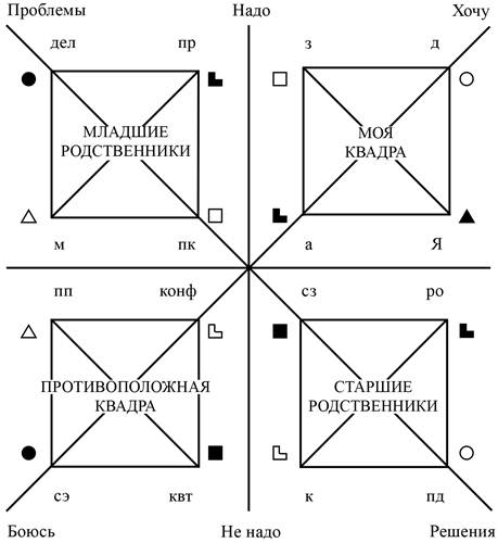 теория и типология (fb2) |