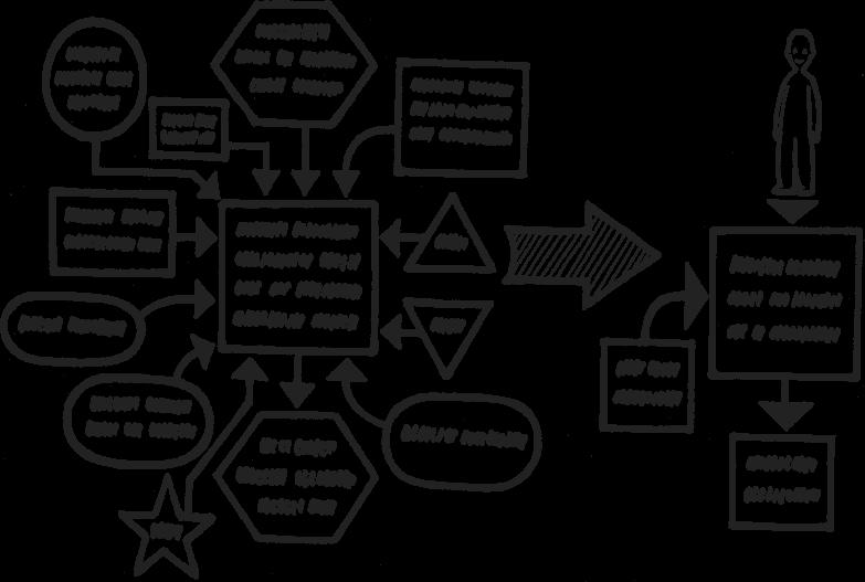 Бизнес-процессы. Моделирование