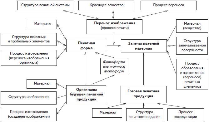 Краткая энциклопедия печатных