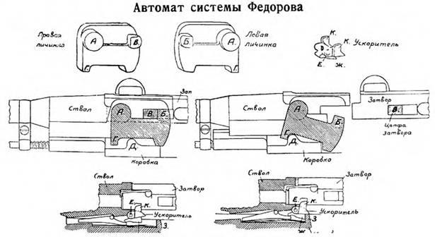 Схема запирания 6.5-мм