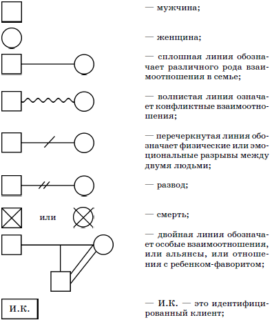 Subjectivity of Différance: A Poiesis of Deconstruction of Subjectum, Deus,
