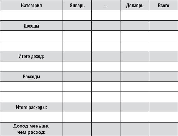 Заполненная вами, эта таблица