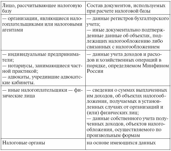 Налоговое право (fb2) |