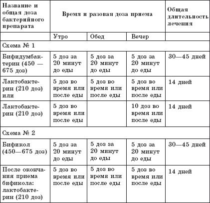 Татарские беляши домашние рецепт