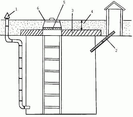 С этой целью в стенах цоколя устраиваются вентиляционные окна и другие вентиляционные устройства.