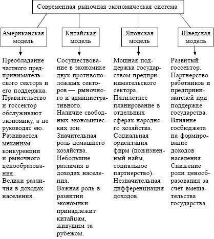 Документоведение Делопроизводство Конспект Лекций