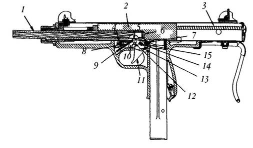 Оружие современной пехоты.