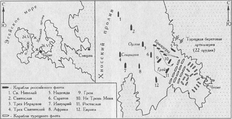 Георгиевские кавалеры под