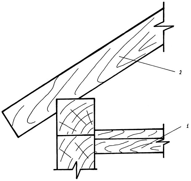 2 – стропильная нога.